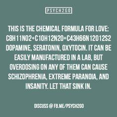 Psychology -- ok disturbing