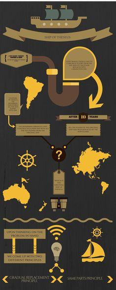 #infographics #psychology #information #design #visual #fun #happy