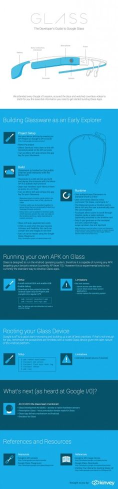 google_glass_dev_kinvey