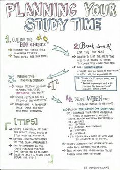 planning your study time. - Business Management - Ideas of Business Management - planning your study time. High School Hacks, Life Hacks For School, School Study Tips, College Study Tips, College Hacks, Back To School Tips, Back To School Highschool, Middle School Hacks, Exam Study Tips
