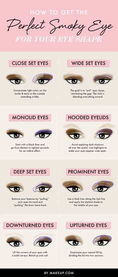 We're confident that you'll look gorgeous in any smoky eye look, but if you really want to know what experts consider the best for your eye shape, here you go.    -cosmopolitan.in