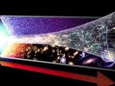 Universe is expanding by Big Bang theory