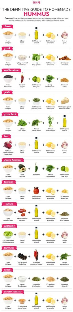 13 Different Ways to Make Hummus by Shape Magazine. Hummus is a healthy, delicious dip and super easy to make. Whip up a variety of flavors with this handy infographic of recipes for hummus Appetizer Recipes, Snack Recipes, Cooking Recipes, Avacado Appetizers, Prociutto Appetizers, Mexican Appetizers, Elegant Appetizers, Halloween Appetizers, Cooking Tips