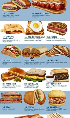 Replaces and cancels the previous Johnnythehorse. - John Cronk - Replaces and cancels the previous Johnnythehorse. Replaces and cancels the previous Johnnythehorse. Kitchen Gourmet, Food Truck Menu, Gourmet Sandwiches, Types Of Sandwiches, Picnic Sandwiches, Food Porn, Good Food, Yummy Food, Cooking Recipes