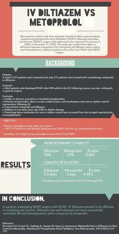 Cardizem Medication Classification