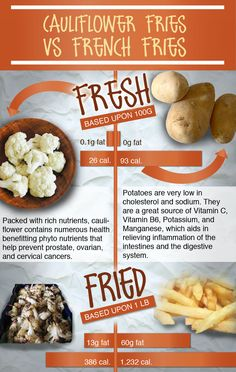 health benefits between fried potatoes vs. fried cauliflower. The cauliflower is definitely the way to go!