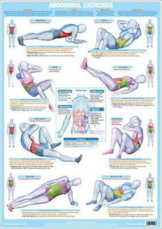 Core Muscle Exercises, Core Strength Exercises, Core Strength Training, Core Muscles, Strength Workout, Workout Routine For Men, Ab Workout At Home, At Home Gym, Workout Ideas
