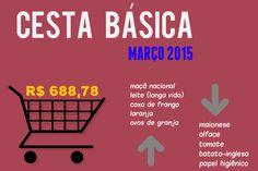 O Instituto de Pesquisas Econômicas e Sociais da UCS divulgou os números da Cesta Básica do mês de março de 2015, em Caxias do Sul