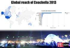 The global reach of the 2013 Coachella Festival