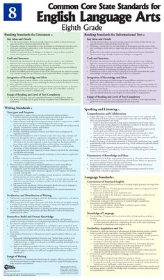 8th grade English Language Arts Common Core standards poster. Printed on fire-retardant reinforced vinyl, this poster can be written on, washed off, and used year after year.  #8th #eighth #grade #english #language #arts #common #core #standards #poster #chart #table #guide #tool #tools #resources #teaching #schooling #ccs