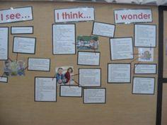 Documentation illustrates children's learning