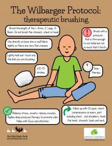 Therapeutic Brushing Infographic for sensory processing disorder and Asperger's