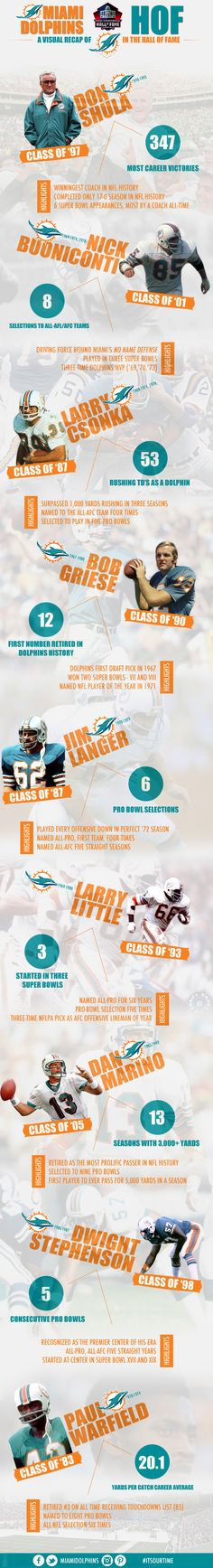 Dolphins In The Hall Of Fame