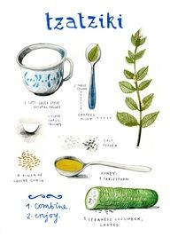 "Tzatziki explained in simple illustrations."" data-componentType=""MODAL_PIN"