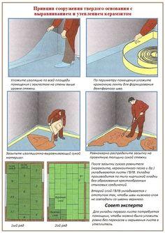 Сухая стяжка как подготовка деревянного пола к отделке плиткой