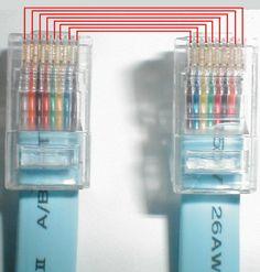Cisco RJ45 Connector