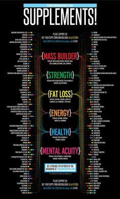 Fitness Infographics!Basics: Supplements! » Fitness Infographics!