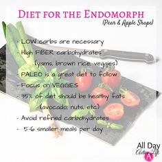 Endomorph Diet, Avocado Health Benefits, Natural Fat Burners, Hypothyroidism Diet, Types Of Diets, Fat Loss Diet, Lose 20 Pounds, Diet Plans To Lose Weight, Diet And Nutrition