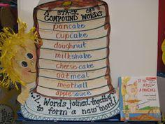 First Grade Wow: Flippin the Flapjacks- and Compound words! Kindergarten Language Arts, Kindergarten Lesson Plans, Classroom Language, Classroom Fun, Future Classroom, Student Teaching, Teaching Reading, Teaching Ideas, Learning
