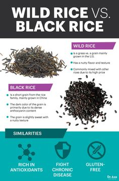 Wild Rice Nutrition, Health Benefits and How to Cook - Dr. Rice Nutrition, Nutrition Tips, Health And Nutrition, Nutrition Education, Wild Rice Recipes, Whole Food Recipes, Clean Eating Vegetarian, Healthy Eating, Healthy Foods