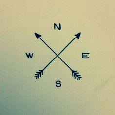 compass tattoo - Cerca amb Google