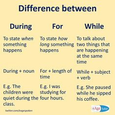 Understand the difference between During, For and While. www.eagetutor.com ‪#‎Learn‬ ‪#‎English‬