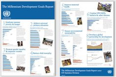 Annual Goal Report Designs - Unicef