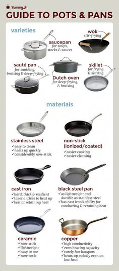 The Essential Pots and Pans You Need in Your Kitchen infografik The Essential Pots and Pans You Need in Your Kitchen - Cleaning Hacks Cooking Utensils, Cooking Tools, Easy Cooking, Cooking Recipes, Cooking Dishes, Cooking Classes, Kitchen Utensils, Cooking Broccoli, Cooking Supplies