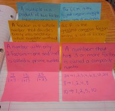 Factors and Multiples notebook entry - includes reflection and poster activity ideas