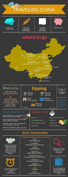 China Travel Cheat Sheet; Sign up at www.wandershare.com for high-res image. 中国 China
