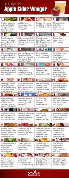 40 Ways to Use Apple Cider Vinegar #infographic #applecidervinegar #naturalremedies