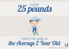 It's official! Today is weigh in day. I lost 25 pounds! That is the same as the average 2 year old.