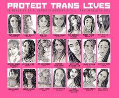 Cis women dating trans women statistics