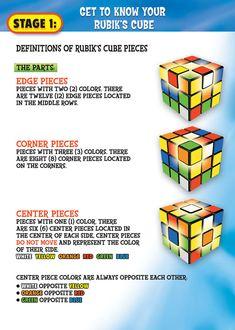 Lösung zauberwürfel pdf