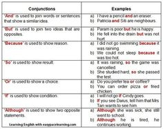 Conjunctions learning how to use conjunctions English grammar | Learning Basic English, to Advanced Over 700 On-Line Lessons and Exercises Free | Scoop.it