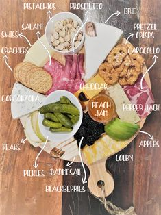 Build the Ultimate Charcuterie Board - Cheese Board Inspriation Meat Cheese Platters, Party Food Platters, Meat And Cheese, Wine Cheese, Cheese Plates, Cheese And Cracker Tray, Charcuterie Recipes, Charcuterie And Cheese Board, Charcuterie Platter