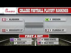 Should 2 SEC Teams make the College Football Playoff?