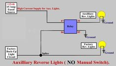 basic schematic for wiring up aux reverse lights with manual switch rh pinterest com Wiring a Dimmer Light Switch Halogen Fog Light Wiring