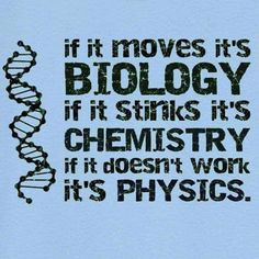 Natural sciences in a nutshell