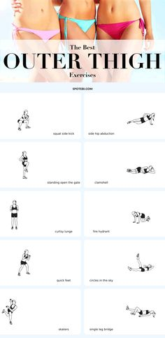 The best exercises for getting rid of saddlebags! The outer thigh is a very common problem area for women. Hormones drive the deposition of fat around the pelvis, buttocks, and thighs and the fat deposits in the outer thighs, commonly know as saddlebags, are quite difficult to remove. Even though we cannot spot reduce, we can sculpt the outer thighs with specific exercises and we can boost our fat loss by moving as many muscles as possible. #weightloss