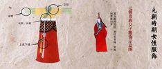 元 Ancient China Clothing, Traditional Clothes, Chinese, Outdoor Decor, Hair, Home Decor, Decoration Home, Room Decor, Home Interior Design
