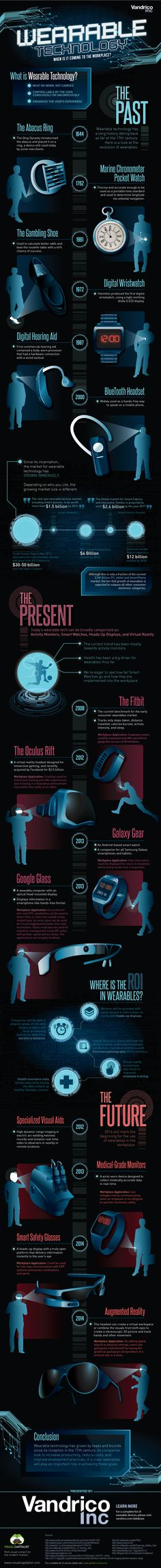 Wearable Technology Infographic   Vandrico Inc.Vandrico decided to make a visually stimulating and educational Infographic to help you see the past, present and future of this market....