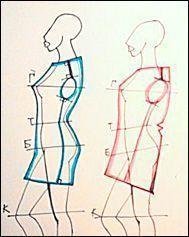 Исправление нарушения баланса плечевого изделия