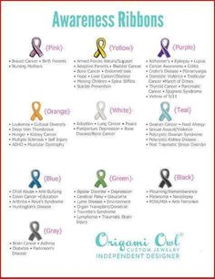 Awareness Ribbon charms.  each color represents several cancers, programs, conditions, etc.  This key will help you show your support for the cause you wish to represent.