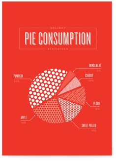 Pie Consumption infographic