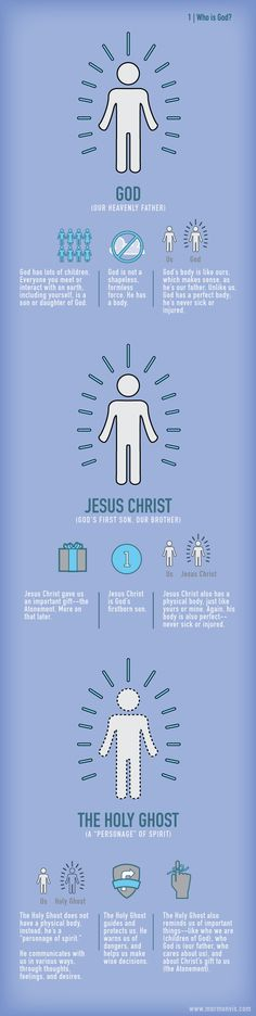 Who is God? Part 1 of a series of basic explanations of Mormonism. (If you click the image it gets larger.)