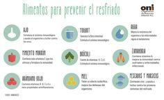 Prevenir el #refriado con #alimentos #ONI