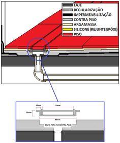 Seu projeto bem resolvido Grelha Linear Infinity mais um produto bem resolvido da Linear Acessórios onde o acabamento da grelha é o próprio revestimento sofisticando o acabamento do piso terreo: www.ralolinear.com.br