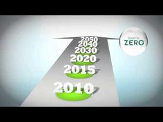Sony Eco | Road To Zero