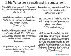Verses for Strength of Encouragement